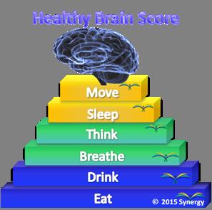 Healthy Brain Score graphic + text-small
